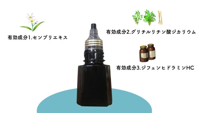 育毛剤に有効成分が多く入っているかどうかでも比較する