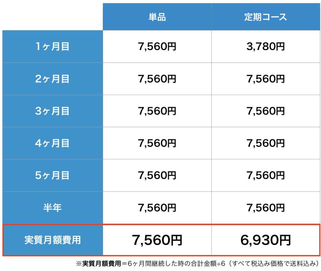 薬用ナノインパクト100の単品と定期コースの価格を比較
