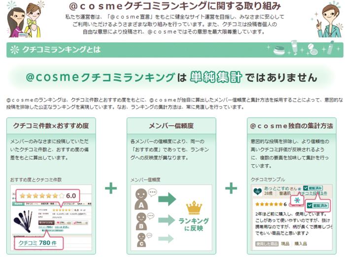 今回、育毛剤の口コミを調査するにあたって@cosmeという口コミサイトを参考にしました。
