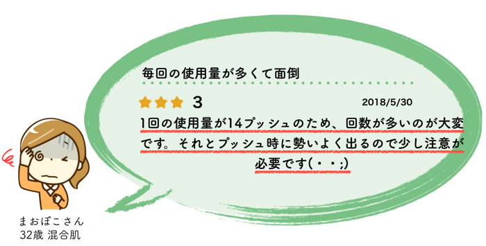 リジュンの育毛剤は1回の使用量で14プッシュ使うので毎回出すのが大変という声もありました。