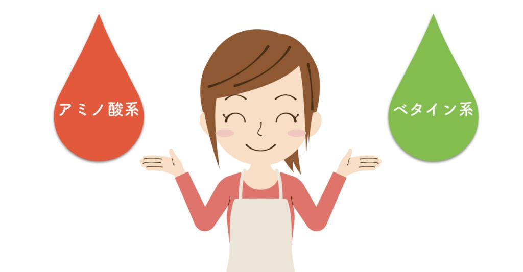 フケかゆみの改善にはアミノ酸系か+ベタイン系のみがおすすめ