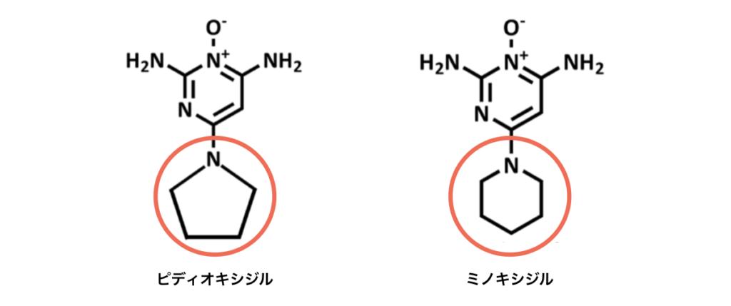 ピディオキシジルとミノキシジルの分子構造が似ている