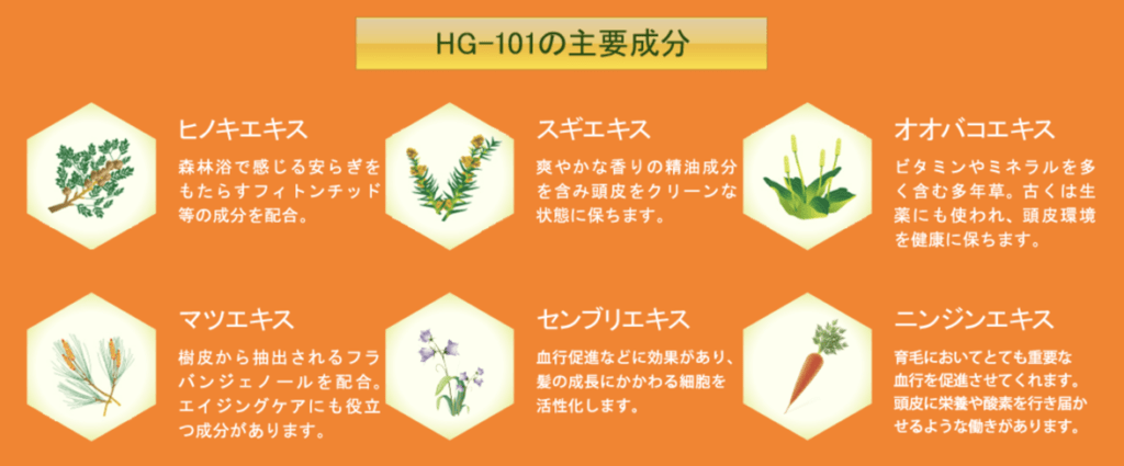 混合植物エキスが配合