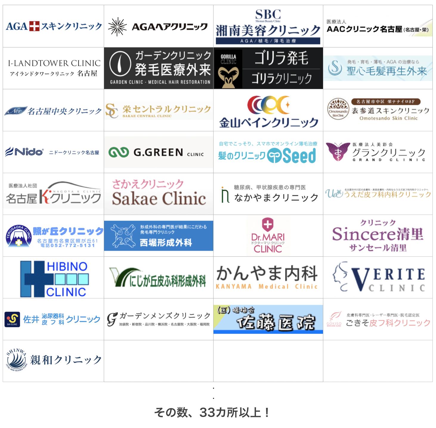 名古屋の薄毛治療クリニック33ヶ所を比較