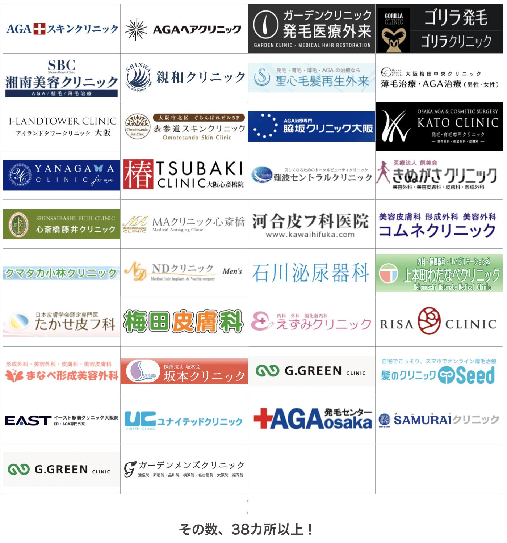 大阪のAGAクリニック38ヶ所を比較