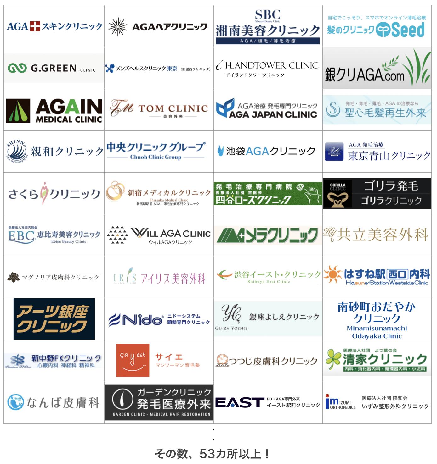 東京の薄毛治療クリニック53ヶ所を比較