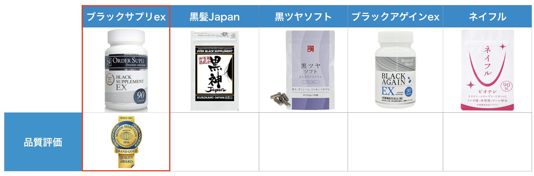 ブラックサプリex・黒髪Japan・黒ツヤソフト・ブラックアゲインex・ネイフルを比較