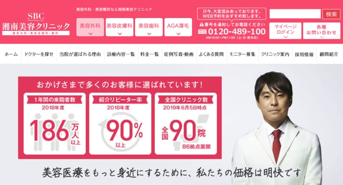 湘南美容外科の基本情報
