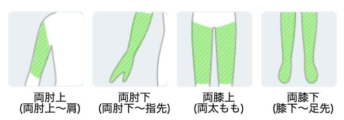 手足スッキリセットの詳細